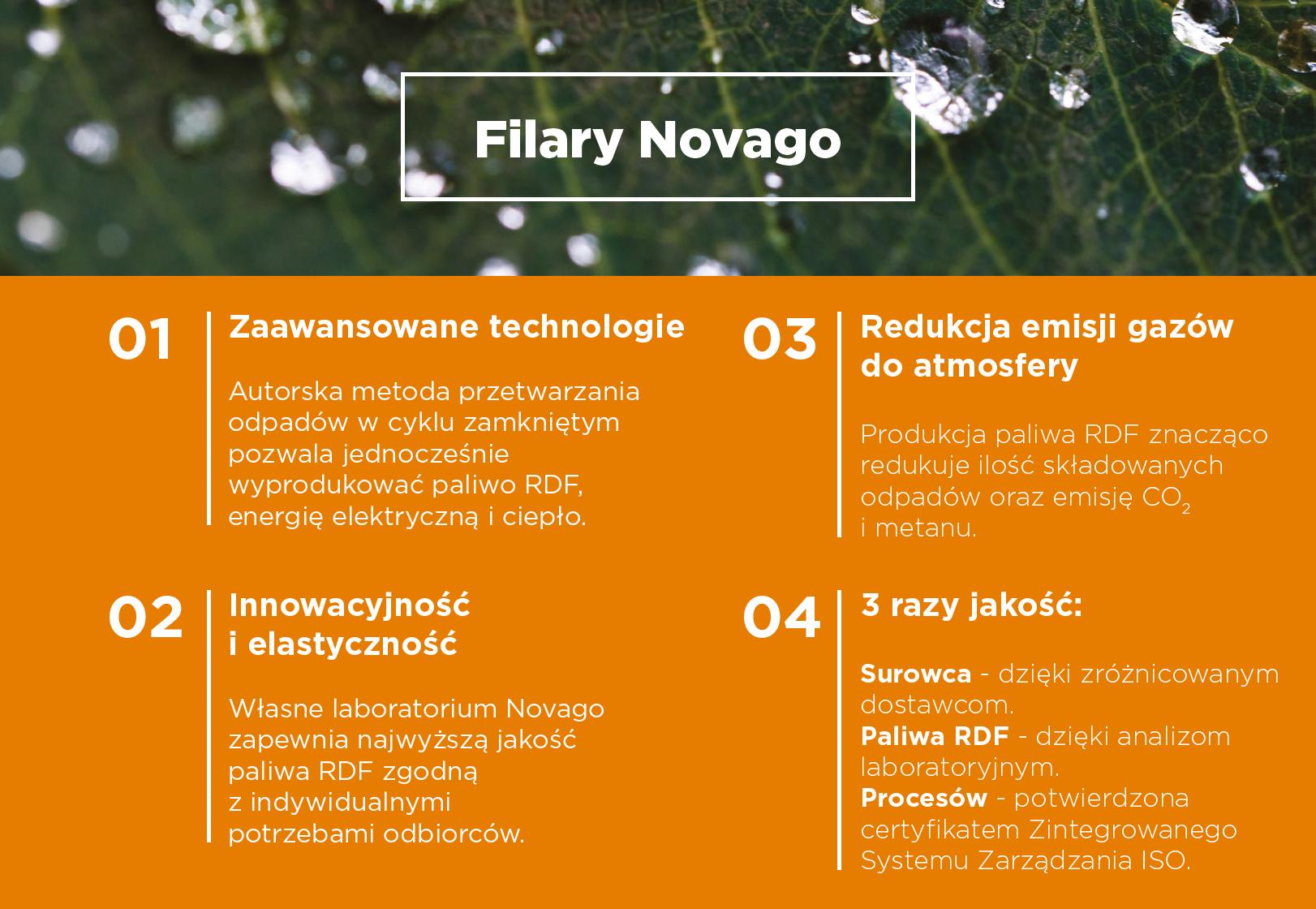 Filary NOVAGO